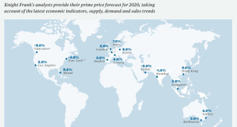 Knight Frank Prime Global Forecast 2019