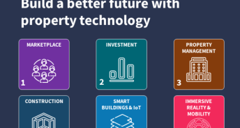 Quelle: https://www.proptechacademy.ch/